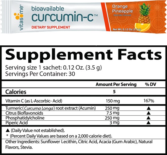 Curcumin-C ingredients