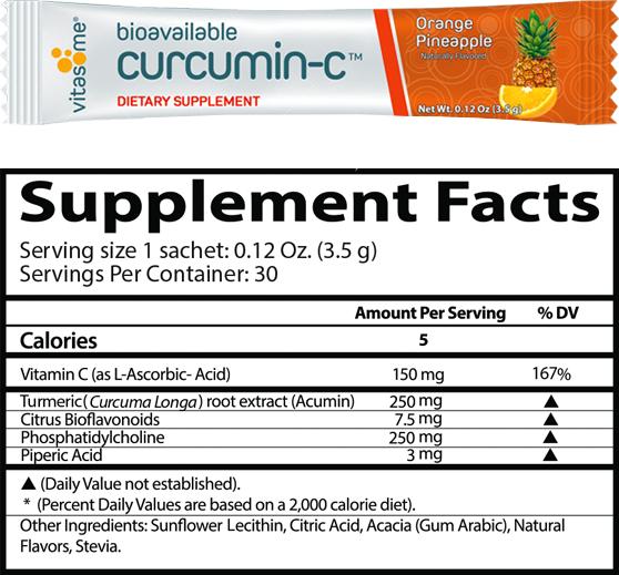 Curcumin-C ingredients